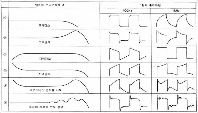 구형파 설명.jpg